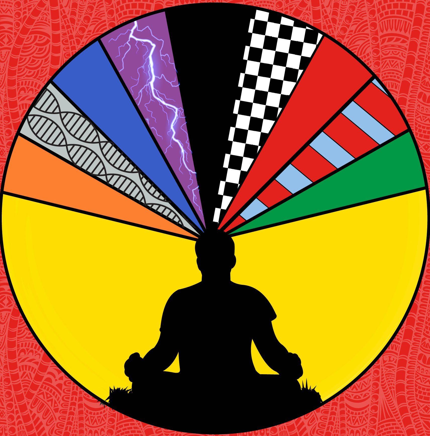 My Zen Brain